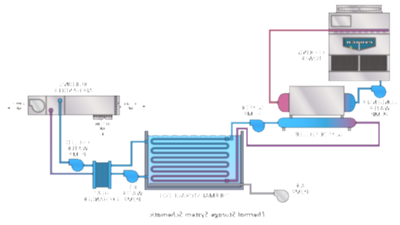 coil drawing chilled water