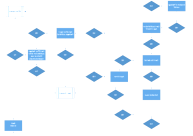 drawing flowcharts office